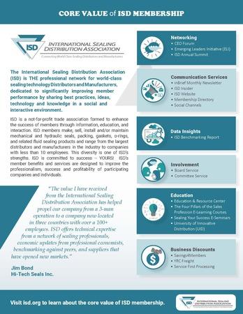 Core Value of ISD Membership